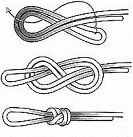 Как вязать узел восьмерку на крючок